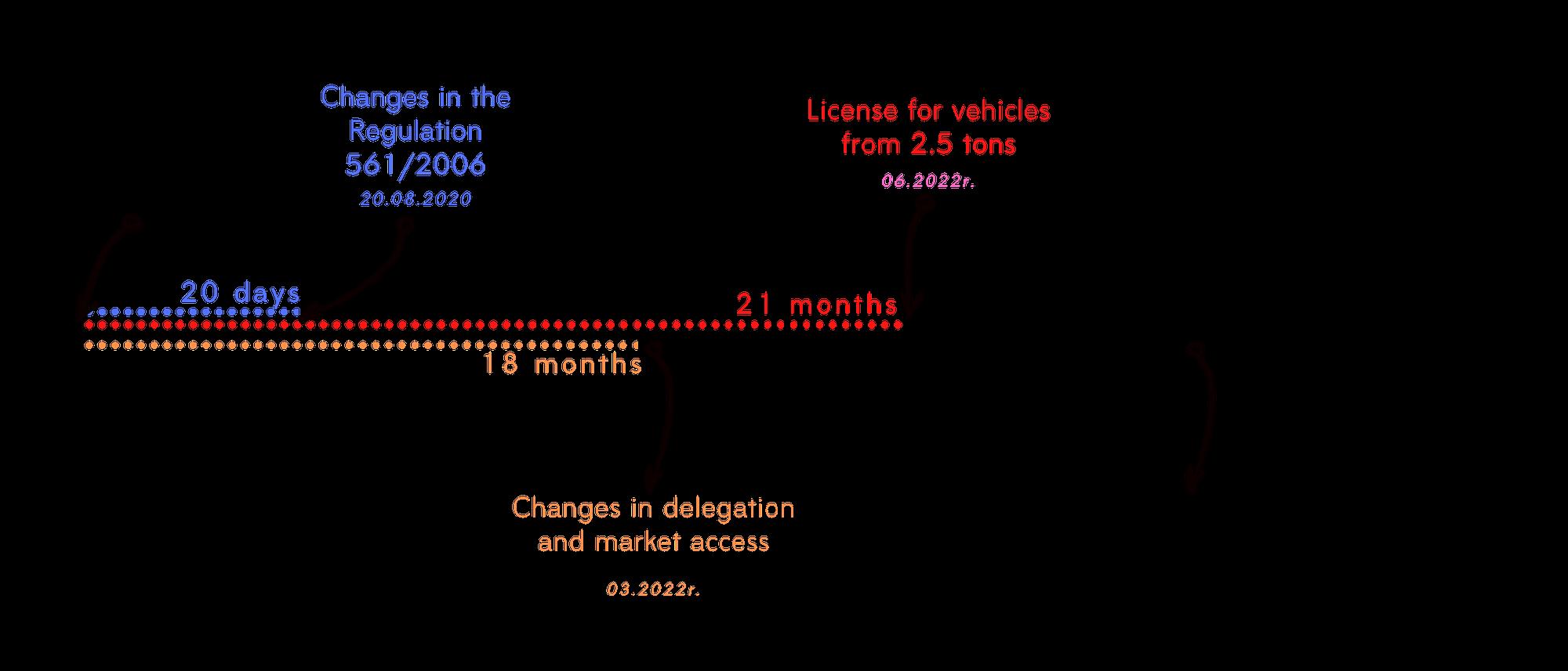pakiet-mobilnosci-2020